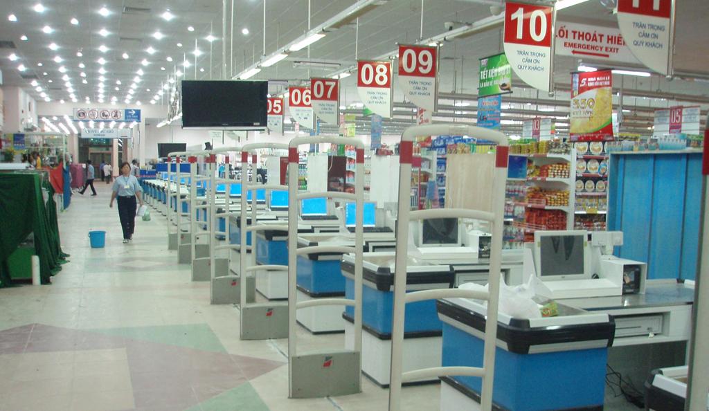 Giải pháp an ninh siêu thị