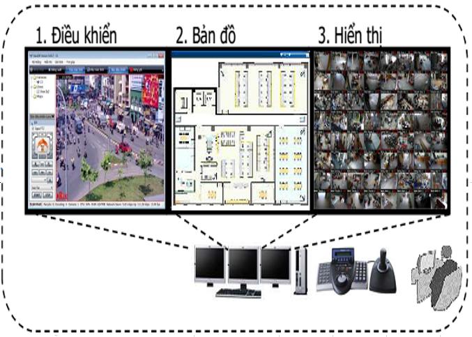 Phần mềm quản lý tập trung CMS-BBS